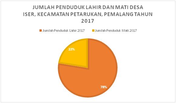jml penddk gender